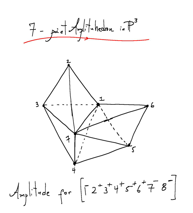 latest development in physics pdf