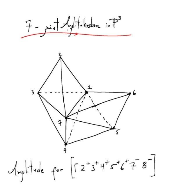 amplituhedron-drawing_web
