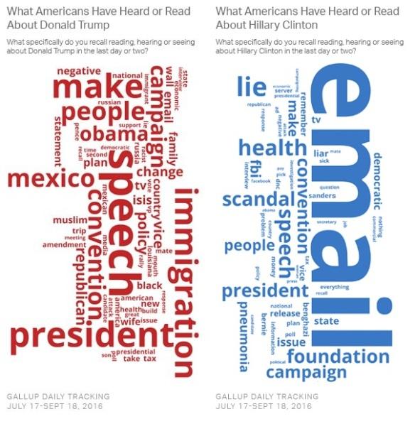 trump-word-cloud-getty