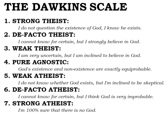 [Image: dawkins_scale1.png?w=584]